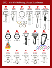 "How To Buy Lanyard Hardware - For 3/4"" Heavy Duty Nylon, Cotton or Polyester Strap Leashes or Lanyards."
